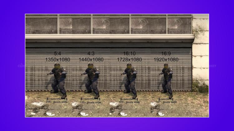 Ширина моделей при различных форматах экрана.